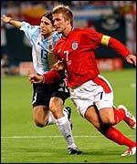 David Beckham in action for England against Argentina