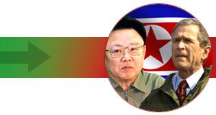 Kim Jong-il and George W Bush