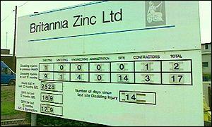 Britannia Zinc