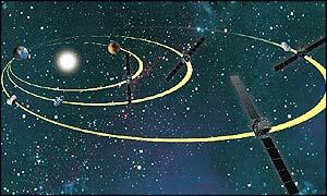 Rosetta journey (Astrium)