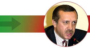 Turkish leader Recep Tayyip Erdogan