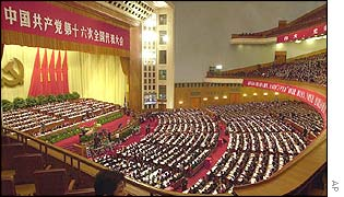 China's 16th Party Congress