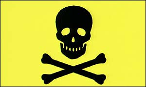 Poisonous substances warning logo