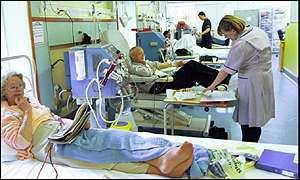 Kidney dialysis