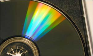 Internet piracy is harming CD sales across the world