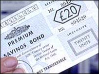 Premium Bond ticket