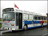 Manx Telecomputer Bus