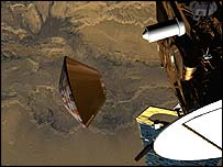 Lander, Beagle2.com
