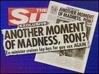 Headline allegations in The Sun