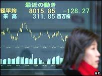 Japan's Nikkei index