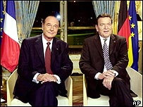 Jacques Chirac and Gerhard Schroeder