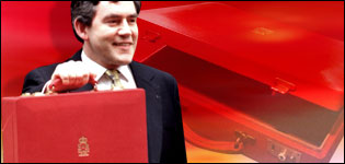 Breakfast's coverage of the 2003 budget