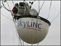 SkyLinc's airborne broadband system