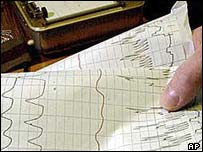 Polygraph lie detector test