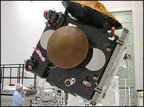 The Mars Express space craft in Baikonur (European Space Agency)
