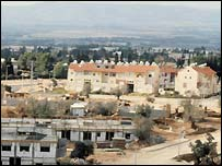 Jewish settlement in the West Bank