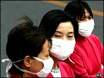 Chinese girls wearing protective masks