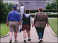 obesity rising