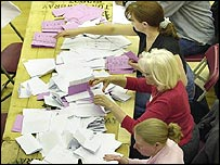Ballots being counted
