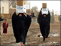 Women carrying food and water supplies