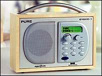 Digital radio set