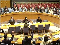 United Nations Security Council in session