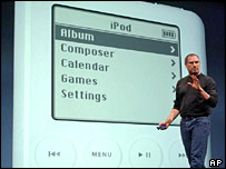 Steve Jobs presenting the new Apple iPod