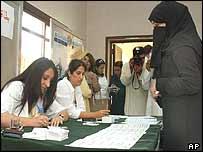 Kuwaiti mock elections