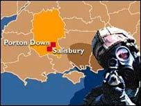 Porton Down map graphic