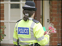 Police at David Kelly's home