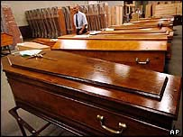 Coffins at a funeral