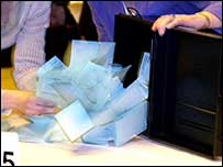 Vote counting in May elections