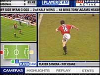 Interactive TV sport