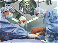 Heart surgeons