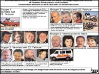 A German police poster shows the portraits of the 14 remaining hostages