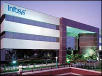 Infosys head office