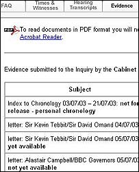 Documents placed on the inquiry website