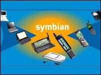 Symbian logo and phones