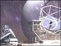Comparison with the 200-inch telescope