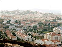 West Bank town of Ariel