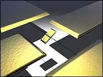 Nanomotor, Alex Zettl
