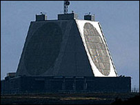 Radar at RAF Fylingdales