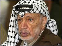 Yasser Arafat has been politically isolated by the US and Israel