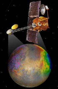 Mars Odyssey, Nasa