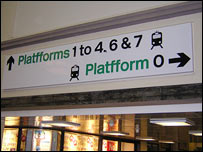Train station platform sign