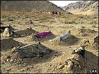 Graves of the nine children killed in Ghazni