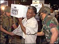 Доставка подписей в избирательную комиссию
