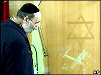 File photo of desecration at a London synagogue