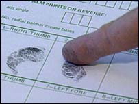 Person giving their fingerprint