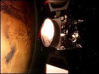 Marte y el Mars Express